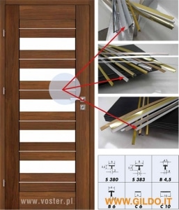Decorative profiles for interior doors and cabinet doors